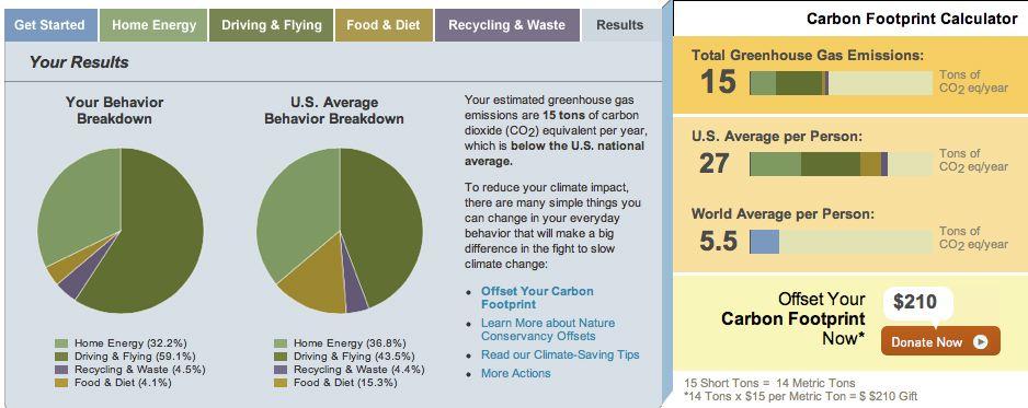vegan rabbit's carbon footprint 2012